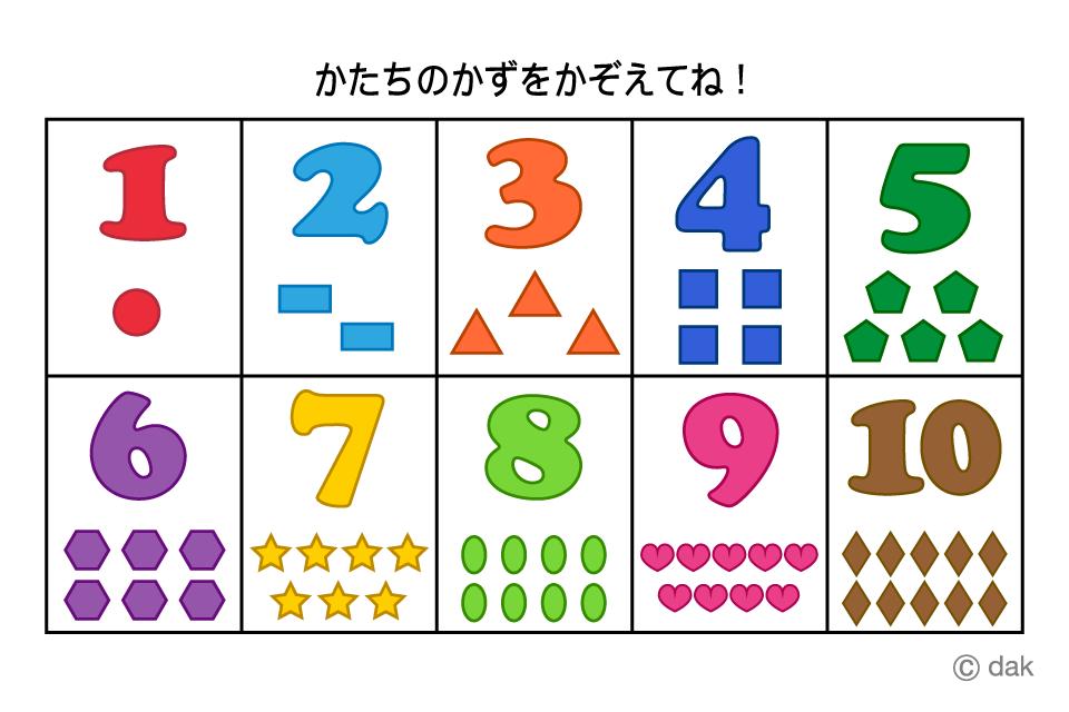 形も覚える数字学習の無料イラスト素材イラストイメージ