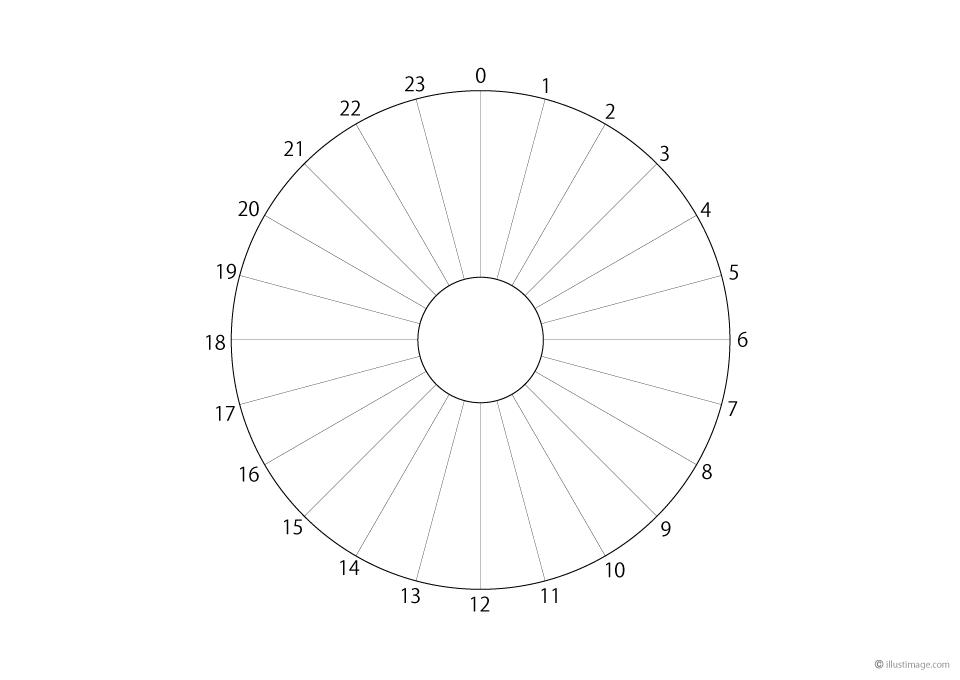 エクセル 円 グラフ 時間 簡単